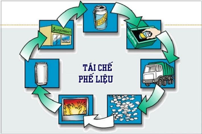 Quy trình tái chế kim loại phế liệu
